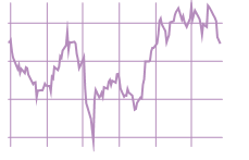 Share-price-graph.png